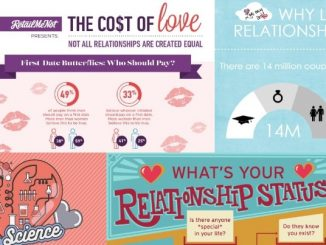love graphics and infographic_image